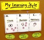 The Model of David A. Kolb and the Learning Styles